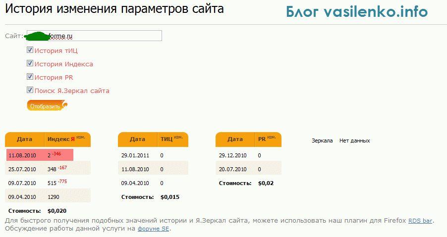 Пробивка страниц домена