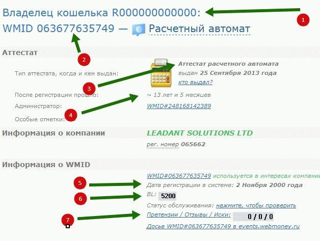 Информация о WMID